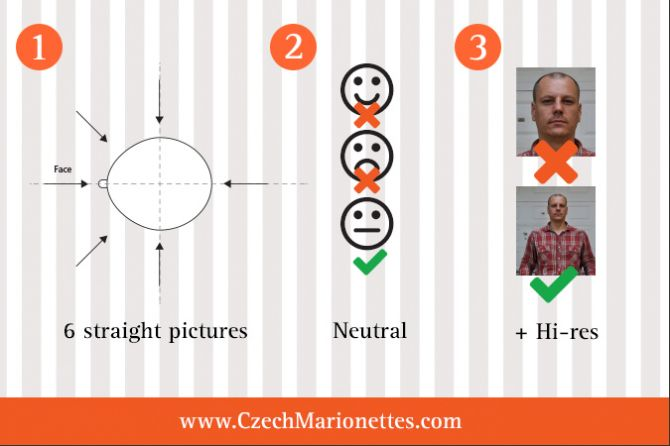 How to shoot technical photos to accurately model a marionette puppet